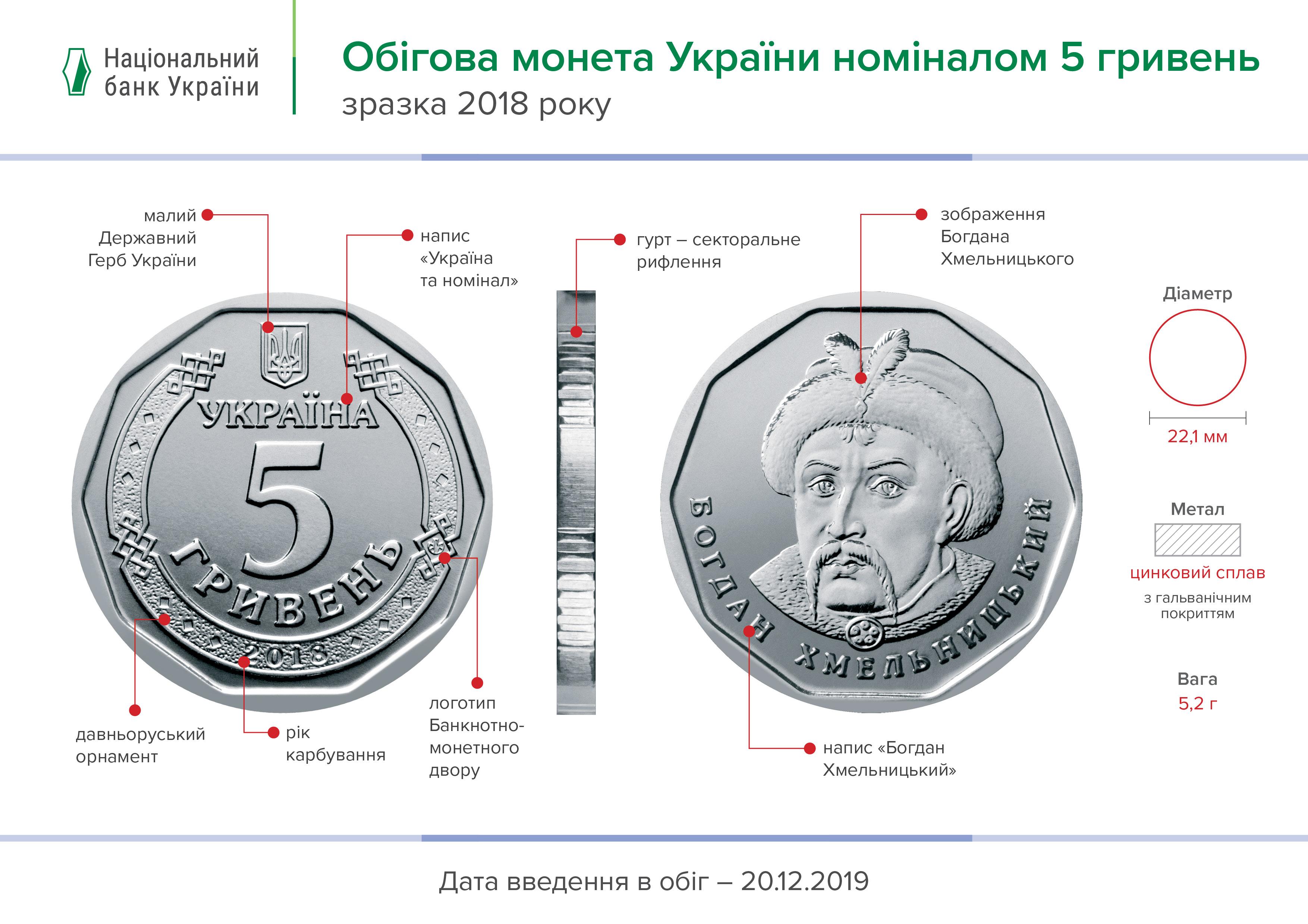 https://newcoins.bank.gov.ua/img/coins/5grn.jpg